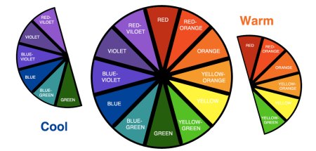 color-wheel-warm-cool-1