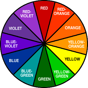Color Basics color basics: warm versus cool colors | serendipity